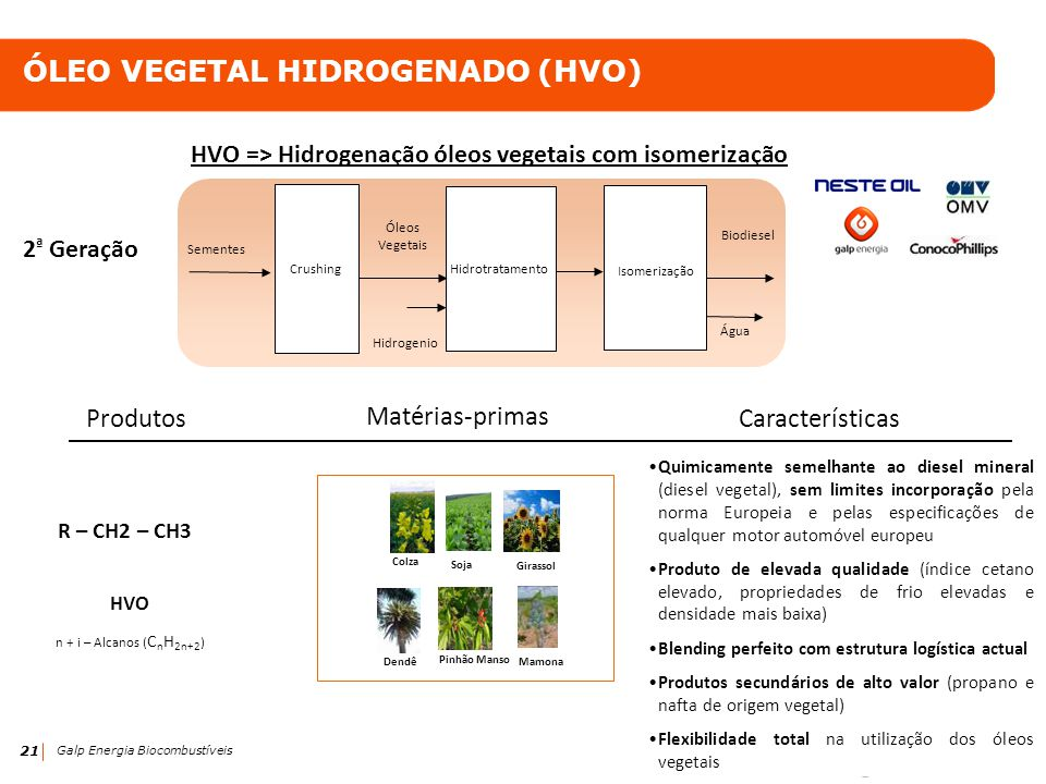 21 Galp Energia Biocombustíveis ÓLEO VEGETAL HIDROGENADO (HVO) HVO n + i – Alcanos ( C n H 2n+2 ) R – CH2 – CH3 Água Óleos Vegetais Hidrogenio Hidrotr