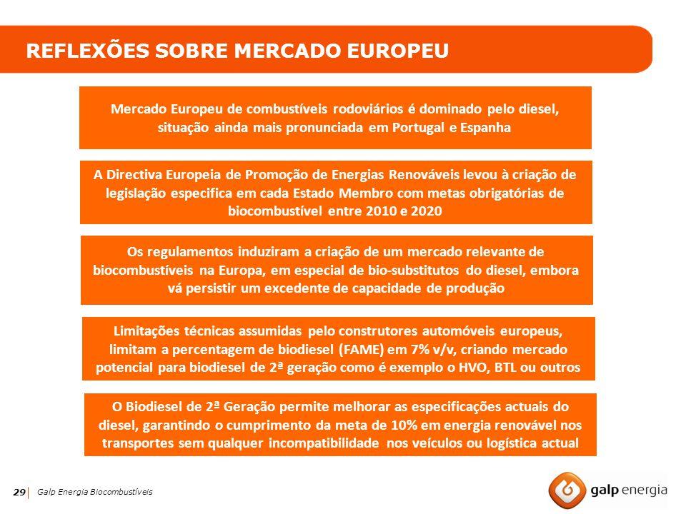 29 Galp Energia Biocombustíveis REFLEXÕES SOBRE MERCADO EUROPEU Mercado Europeu de combustíveis rodoviários é dominado pelo diesel, situação ainda mai