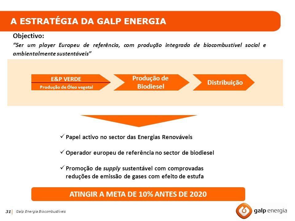 31 Galp Energia Biocombustíveis ATINGIR A META DE 10% ANTES DE 2020 Objectivo: Ser um player Europeu de referência, com produção integrada de biocombu
