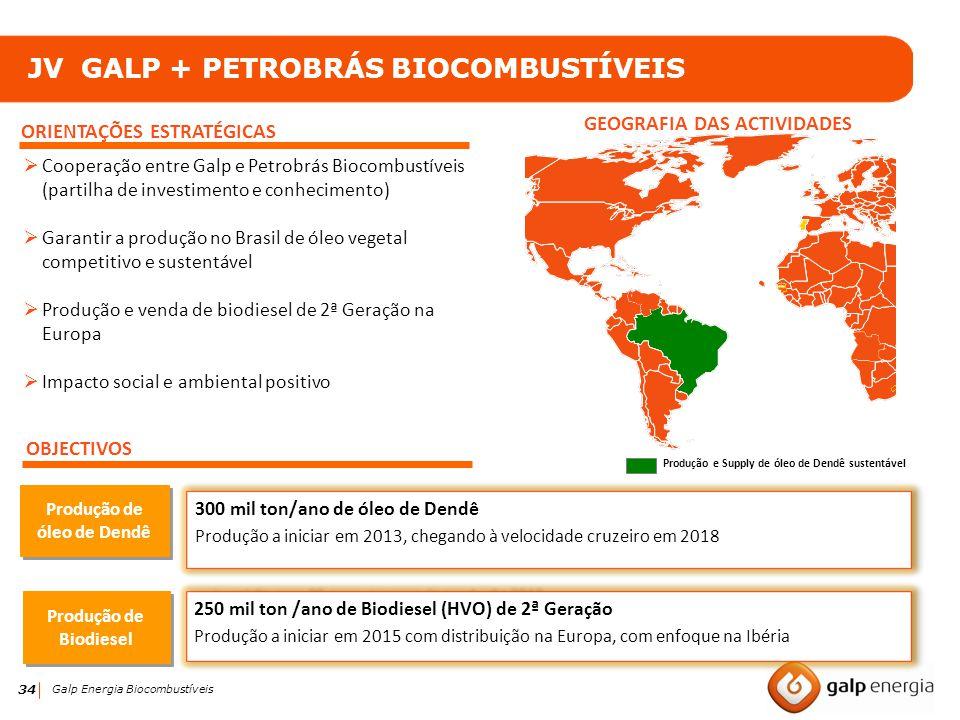 34 Galp Energia Biocombustíveis JV GALP + PETROBRÁS BIOCOMBUSTÍVEIS ORIENTAÇÕES ESTRATÉGICAS GEOGRAFIA DAS ACTIVIDADES Produção e Supply de óleo de De