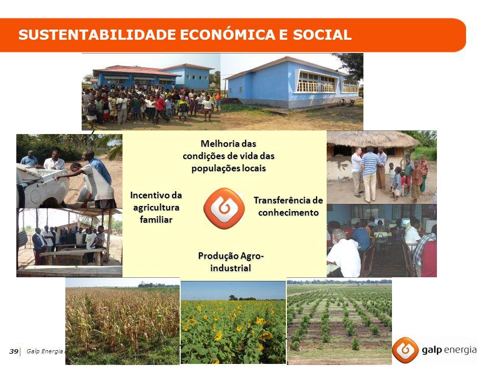 39 Galp Energia Biocombustíveis SUSTENTABILIDADE ECONÓMICA E SOCIAL Produção Agro- industrial Melhoria das condições de vida das populações locais Tra