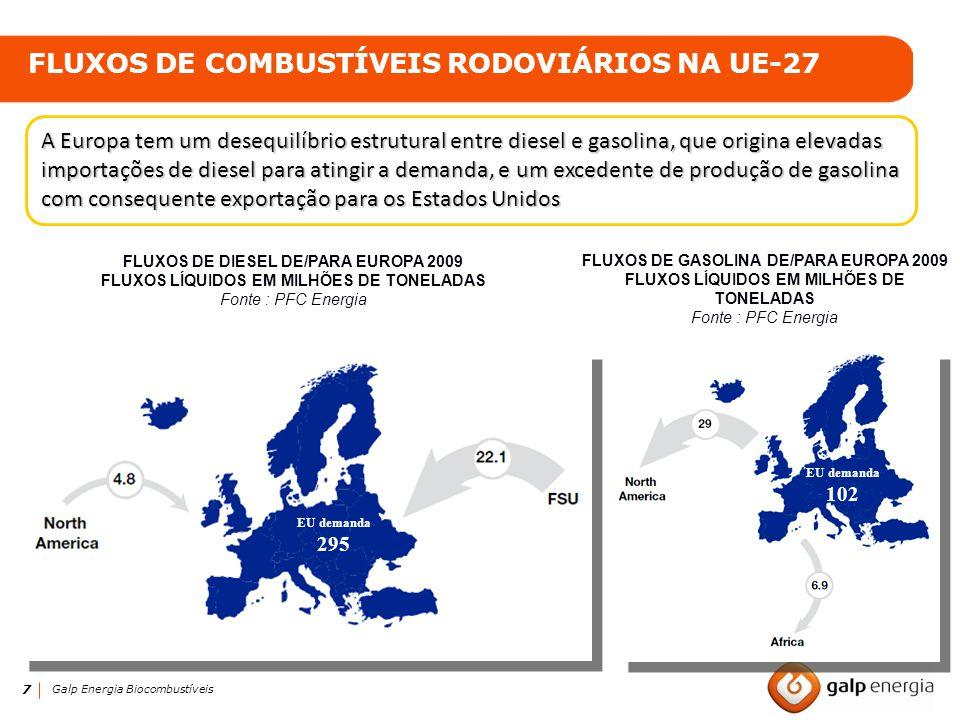7 Galp Energia Biocombustíveis FLUXOS DE COMBUSTÍVEIS RODOVIÁRIOS NA UE-27 FLUXOS DE DIESEL DE/PARA EUROPA 2009 FLUXOS LÍQUIDOS EM MILHÕES DE TONELADA