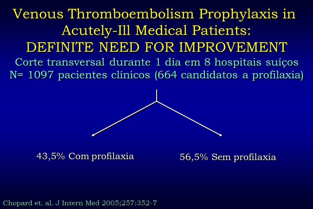 Chopard et. al. J Intern Med 2005;257:352-7 Venous Thromboembolism Prophylaxis in Acutely-Ill Medical Patients: DEFINITE NEED FOR IMPROVEMENT Corte tr