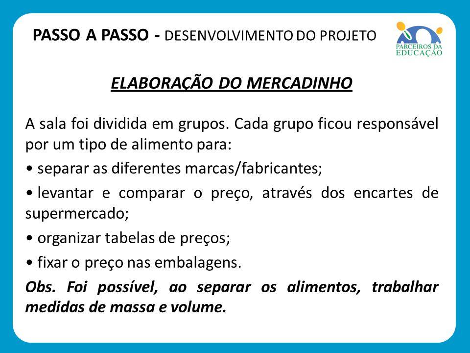 ELABORAÇÃO DO MERCADINHO A sala foi dividida em grupos.
