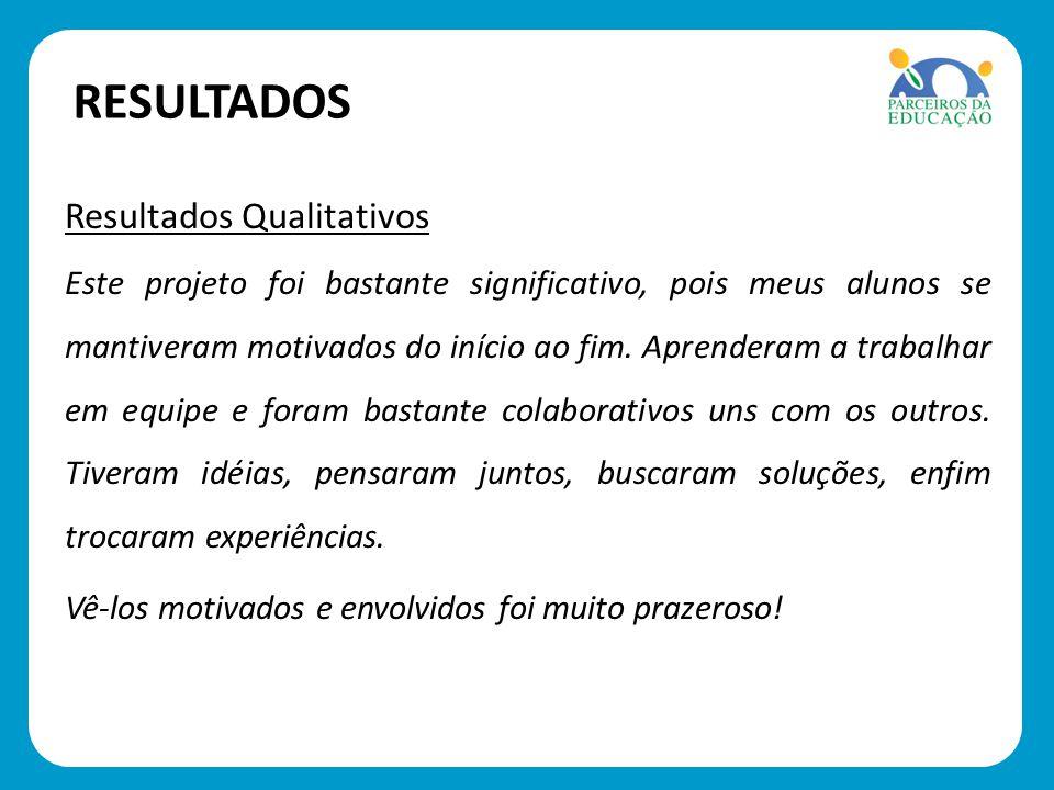 Resultados Qualitativos Este projeto foi bastante significativo, pois meus alunos se mantiveram motivados do início ao fim.