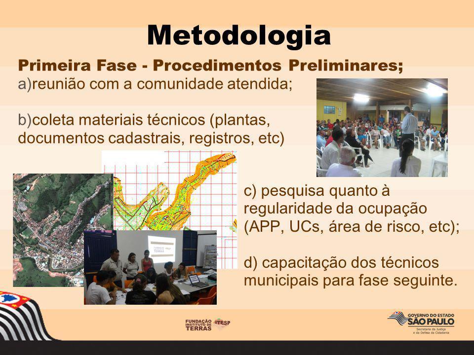 Primeira Fase - Procedimentos Preliminares; a)reunião com a comunidade atendida; b)coleta materiais técnicos (plantas, documentos cadastrais, registro