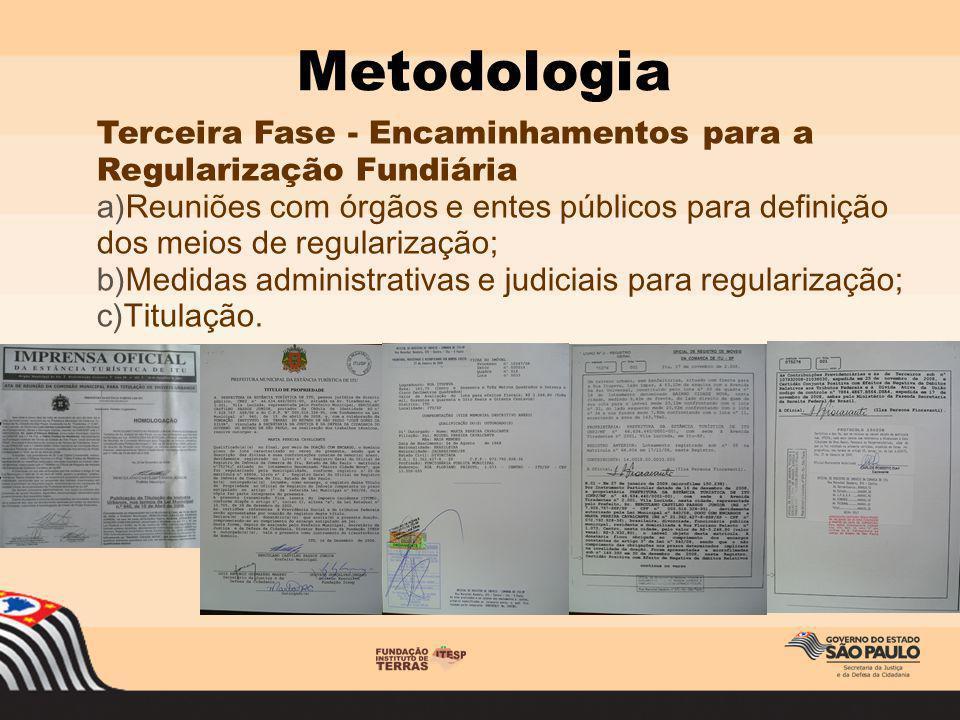 Terceira Fase - Encaminhamentos para a Regularização Fundiária a)Reuniões com órgãos e entes públicos para definição dos meios de regularização; b)Med