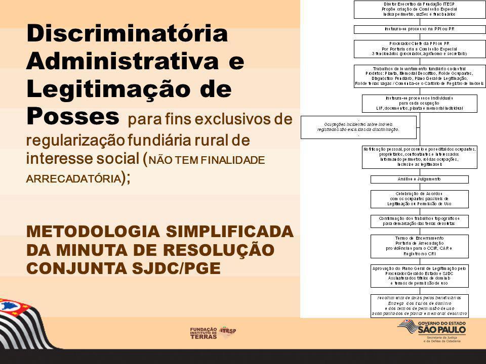Discriminatória Administrativa e Legitimação de Posses para fins exclusivos de regularização fundiária rural de interesse social ( NÃO TEM FINALIDADE