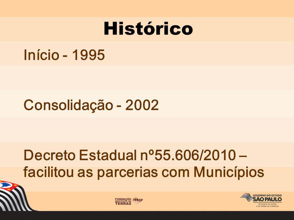 Histórico Início - 1995 Consolidação - 2002 Decreto Estadual nº55.606/2010 – facilitou as parcerias com Municípios
