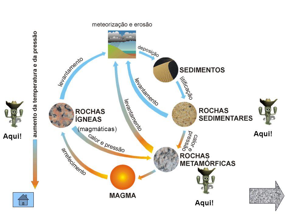 Ciclo das rochas Todos os tipos de rochas se formam num processo cíclico, mas este processo ao contrário de outro ciclos tem uma durabilidade muito grande.