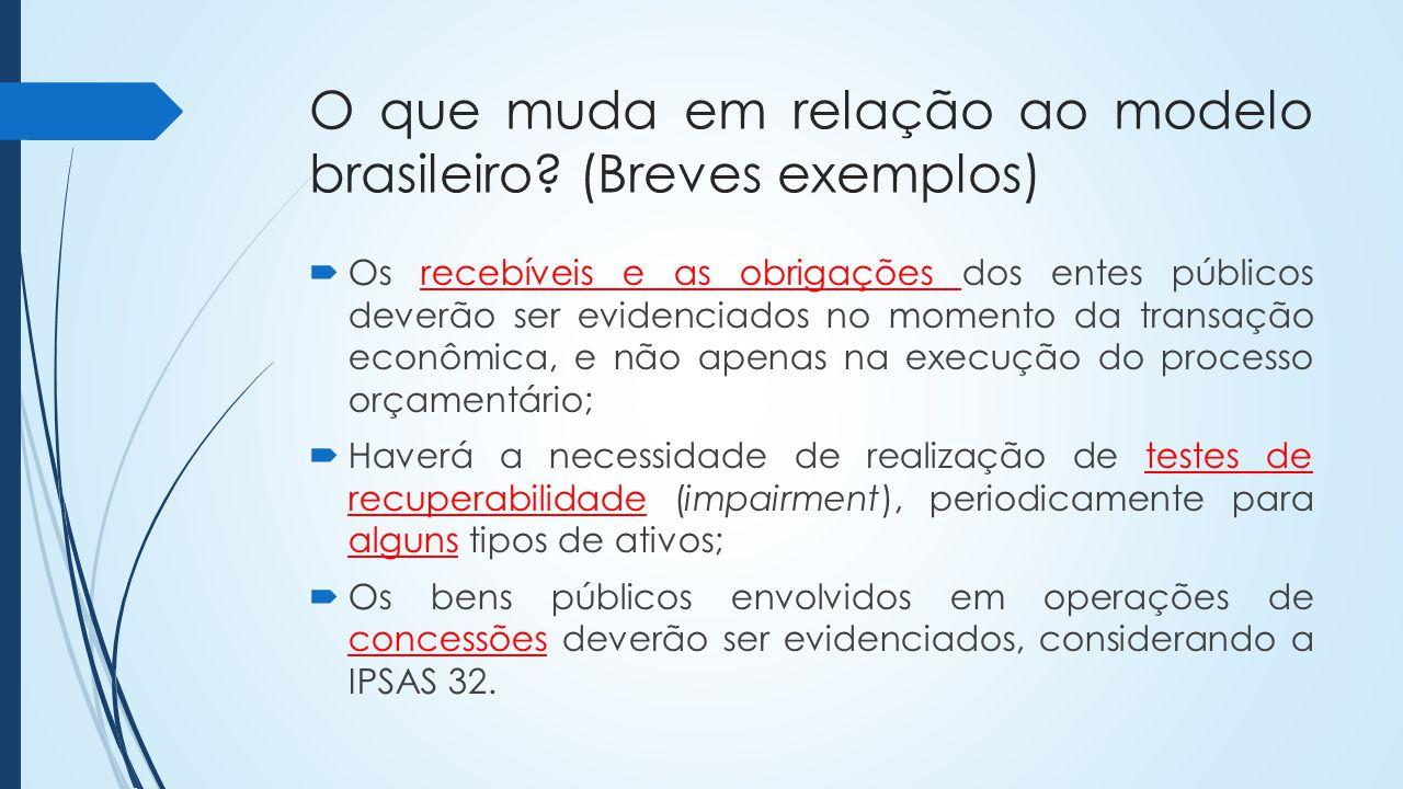 O que muda em relação ao modelo brasileiro.