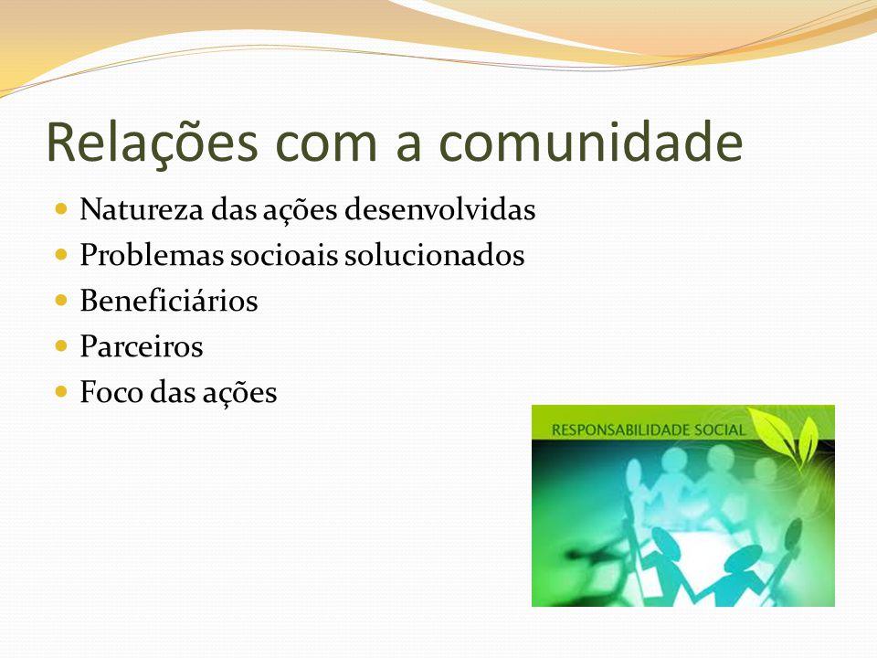 Relações com a comunidade Natureza das ações desenvolvidas Problemas socioais solucionados Beneficiários Parceiros Foco das ações