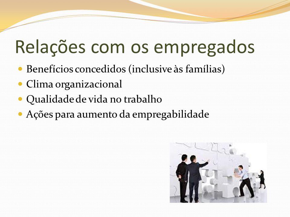 Relações com os empregados Benefícios concedidos (inclusive às famílias) Clima organizacional Qualidade de vida no trabalho Ações para aumento da empr