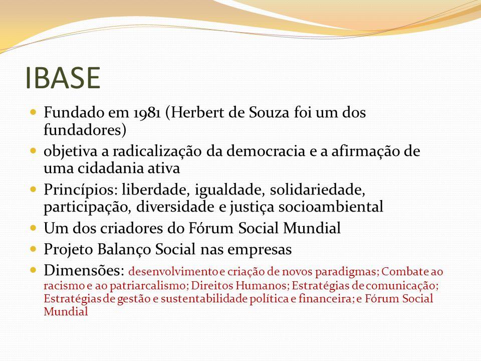 IBASE Fundado em 1981 (Herbert de Souza foi um dos fundadores) objetiva a radicalização da democracia e a afirmação de uma cidadania ativa Princípios: