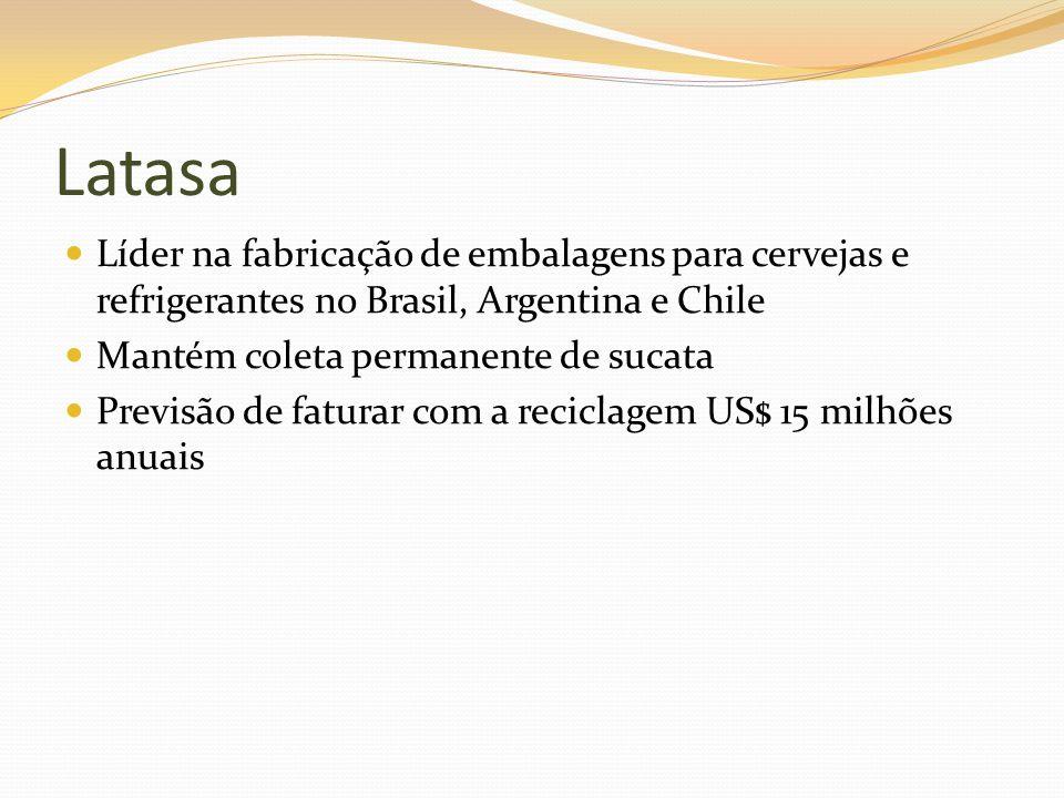 Rosotec Divisão do grupo Holdecim do Brasil (grupo suiço Holcim) Co-processa lixo industrial (borras oleosas, tintas, vernizes, pneus, produtos fotográficos e catalisadores usados) que alimenta seus fornos de cimento Serviço prestado para Petrobrás, Fiat, Copene, Mercedez-Benz e General Motors 40 mil toneladas anuais de resíduos Estas empresas eliminam seus passivos ambientais
