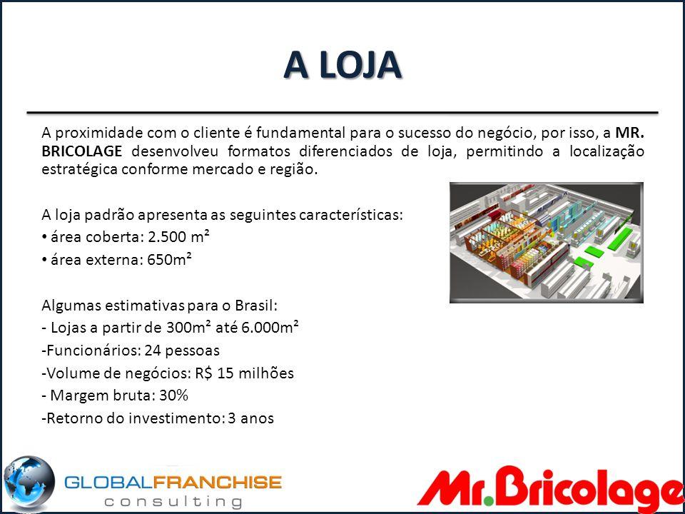 A LOJA A proximidade com o cliente é fundamental para o sucesso do negócio, por isso, a MR.