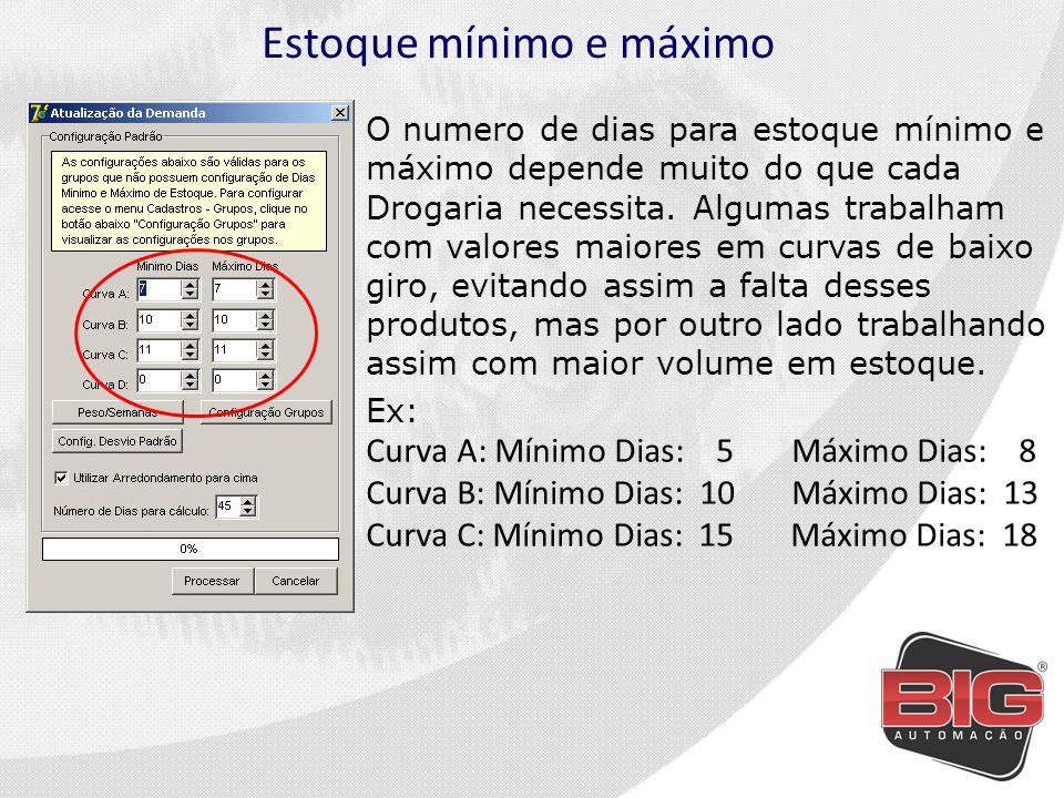 Estoque mínimo e máximo O numero de dias para estoque mínimo e máximo depende muito do que cada Drogaria necessita.