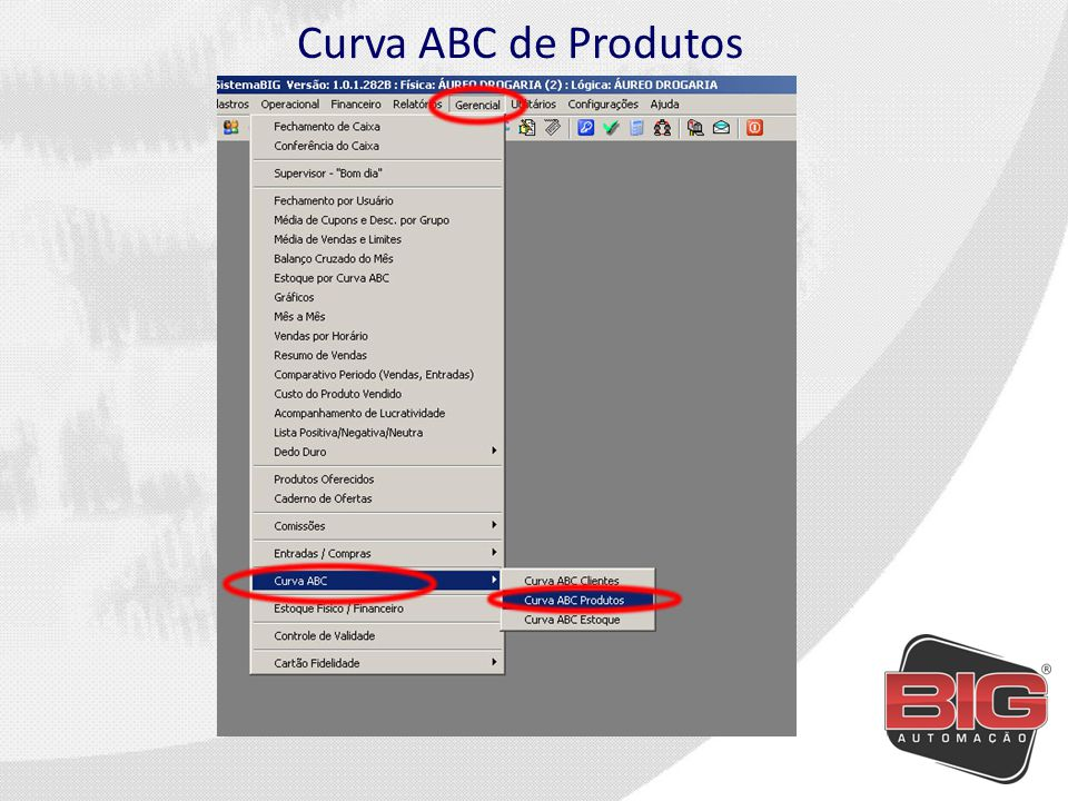 Curva ABC de Produtos