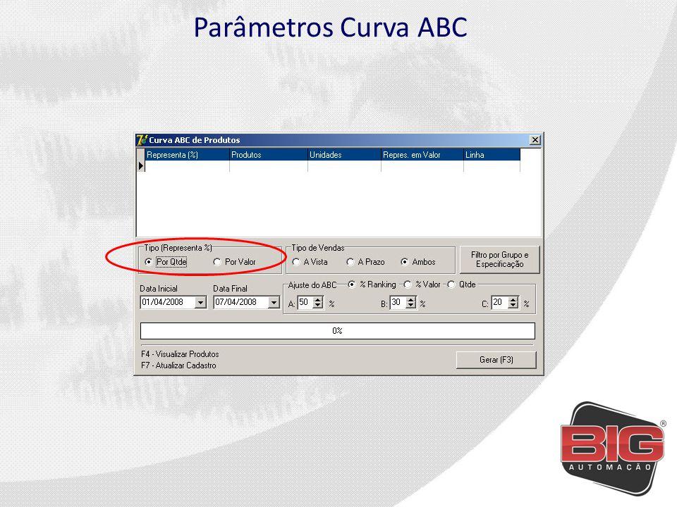 Por quantidade: Produtos que representam maior numero em unidades vendidas são colocados acima na lista de Curva.