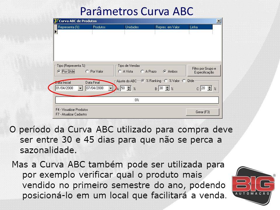Desvio Padrão O desvio padrão é usado para ignorar vendas com unidades vendidas acima do padrão.