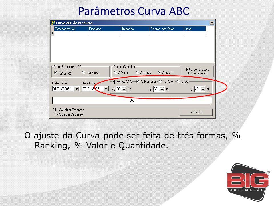 Parâmetros Curva ABC % Ranking: O sistema gera uma lista de produtos vendidos ordenados de acordo com o Tipo de Representação (Quantidade, Valor), e os classifica de acordo com os percentuais informados no ajuste.
