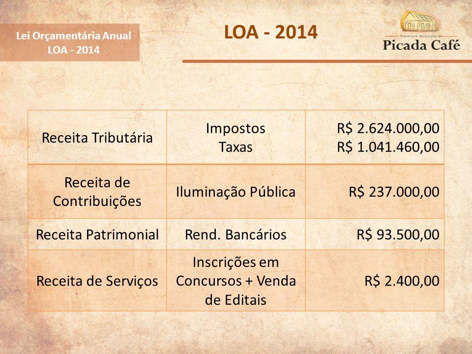 Lei Orçamentária Anual LOA - 2014 Receita Tributária Impostos Taxas R$ 2.624.000,00 R$ 1.041.460,00 Receita de Contribuições Iluminação PúblicaR$ 237.