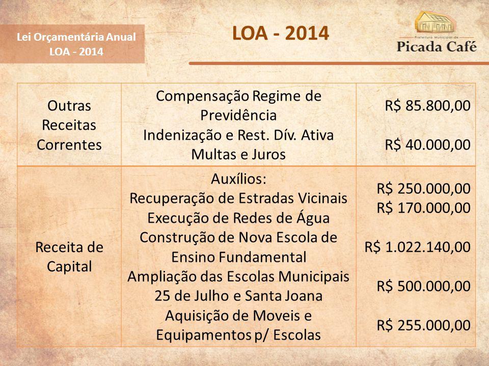 Lei Orçamentária Anual LOA - 2014 Outras Receitas Correntes Compensação Regime de Previdência Indenização e Rest. Dív. Ativa Multas e Juros R$ 85.800,