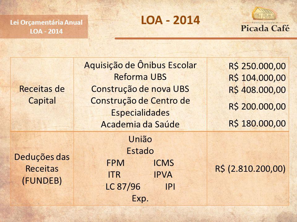 Lei Orçamentária Anual LOA - 2014 Receitas de Capital Aquisição de Ônibus Escolar Reforma UBS Construção de nova UBS Construção de Centro de Especiali