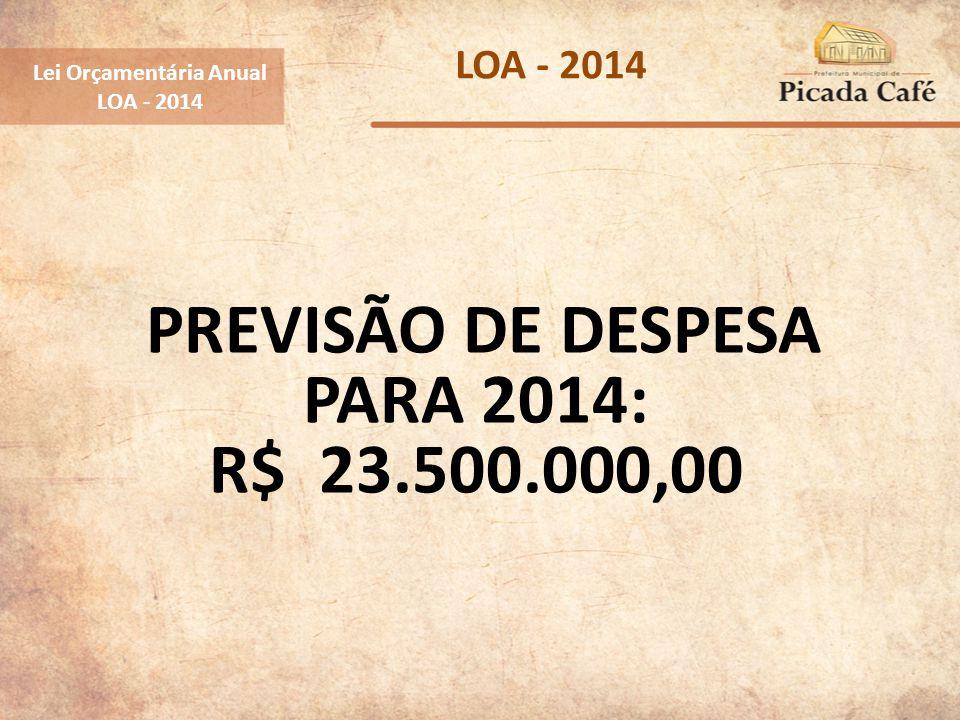 PREVISÃO DE DESPESA PARA 2014: R$ 23.500.000,00 Lei Orçamentária Anual LOA - 2014