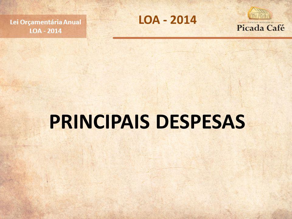 PRINCIPAIS DESPESAS Lei Orçamentária Anual LOA - 2014