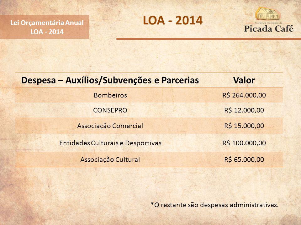 Lei Orçamentária Anual LOA - 2014 Despesa – Auxílios/Subvenções e ParceriasValor BombeirosR$ 264.000,00 CONSEPROR$ 12.000,00 Associação ComercialR$ 15