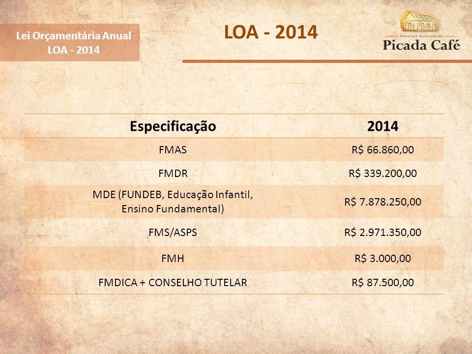 Lei Orçamentária Anual LOA - 2014 Especificação2014 FMASR$ 66.860,00 FMDRR$ 339.200,00 MDE (FUNDEB, Educação Infantil, Ensino Fundamental) R$ 7.878.25