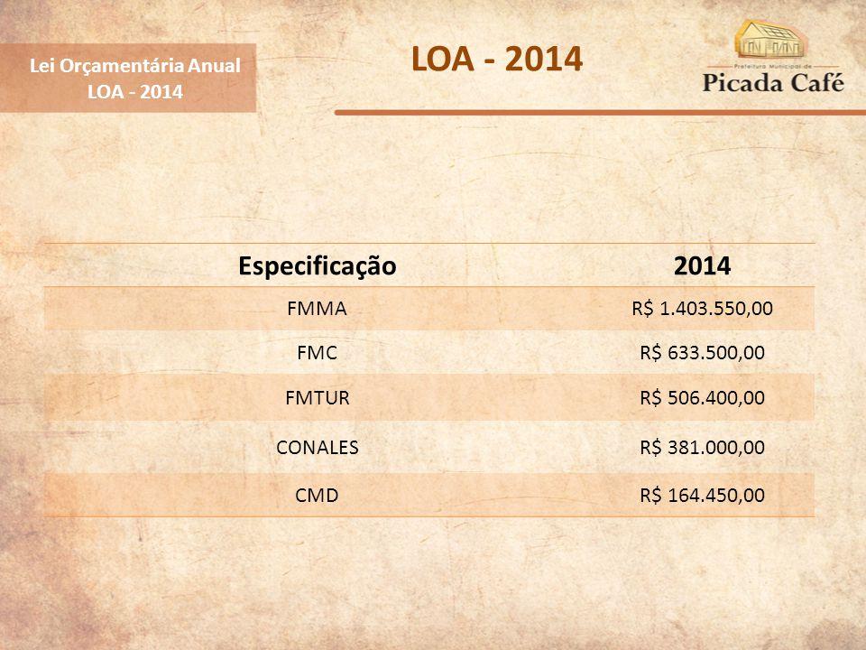 Lei Orçamentária Anual LOA - 2014 Especificação2014 FMMAR$ 1.403.550,00 FMCR$ 633.500,00 FMTURR$ 506.400,00 CONALESR$ 381.000,00 CMDR$ 164.450,00