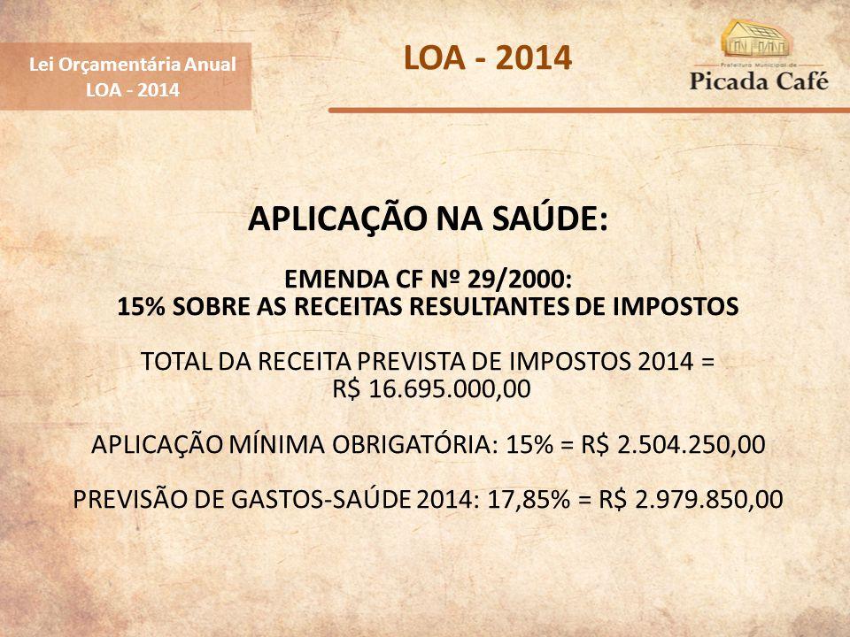 APLICAÇÃO NA SAÚDE: EMENDA CF Nº 29/2000: 15% SOBRE AS RECEITAS RESULTANTES DE IMPOSTOS TOTAL DA RECEITA PREVISTA DE IMPOSTOS 2014 = R$ 16.695.000,00