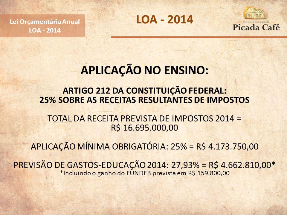APLICAÇÃO NO ENSINO: ARTIGO 212 DA CONSTITUIÇÃO FEDERAL: 25% SOBRE AS RECEITAS RESULTANTES DE IMPOSTOS TOTAL DA RECEITA PREVISTA DE IMPOSTOS 2014 = R$