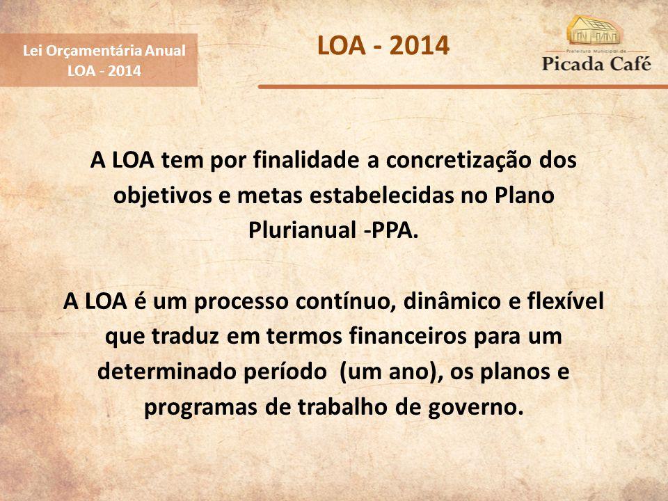 A LOA tem por finalidade a concretização dos objetivos e metas estabelecidas no Plano Plurianual -PPA. A LOA é um processo contínuo, dinâmico e flexív