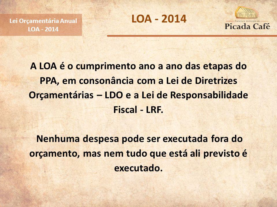 A LOA é o cumprimento ano a ano das etapas do PPA, em consonância com a Lei de Diretrizes Orçamentárias – LDO e a Lei de Responsabilidade Fiscal - LRF