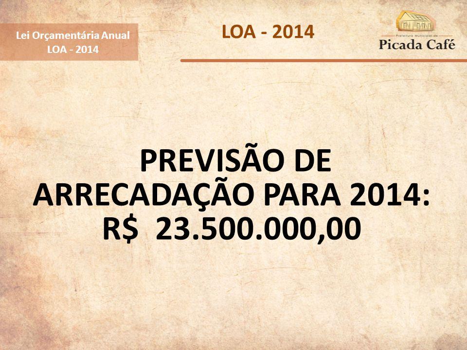 PREVISÃO DE ARRECADAÇÃO PARA 2014: R$ 23.500.000,00 Lei Orçamentária Anual LOA - 2014