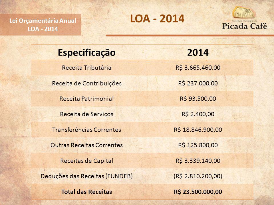 Lei Orçamentária Anual LOA - 2014 Especificação2014 Receita TributáriaR$ 3.665.460,00 Receita de ContribuiçõesR$ 237.000,00 Receita PatrimonialR$ 93.5