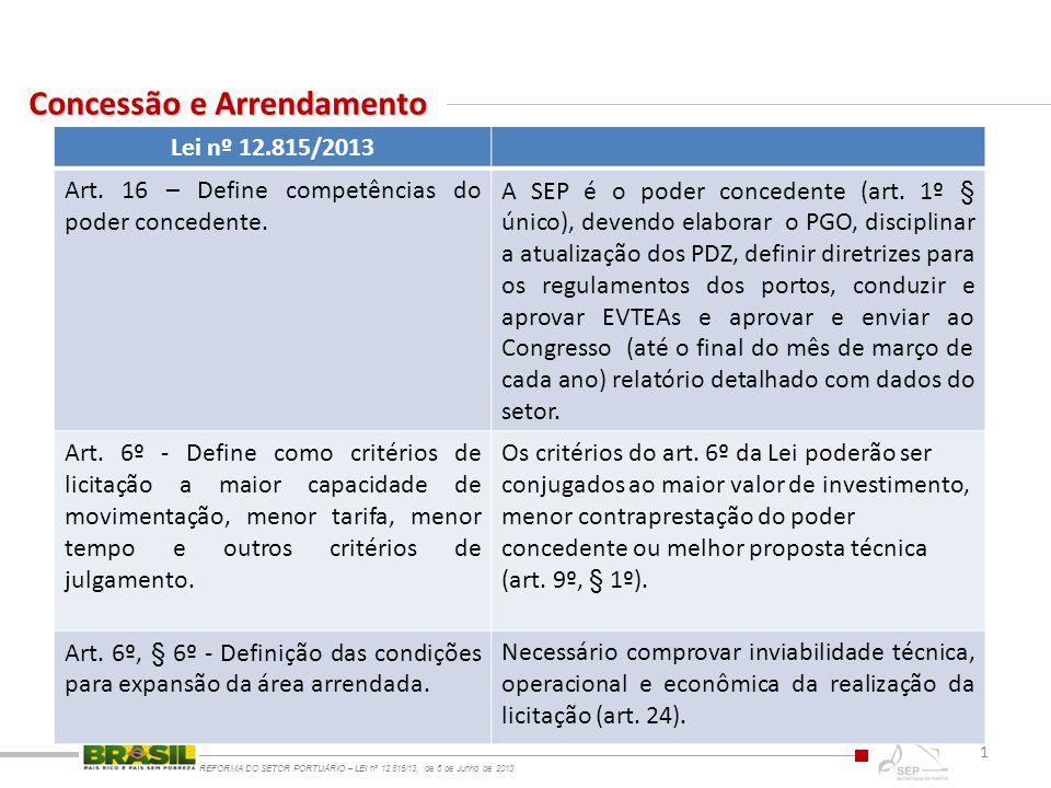 Concessão e Arrendamento REFORMA DO SETOR PORTUÁRIO – LEI nº 12.815/13, de 6 de Junho de 2013 1 Lei nº 12.815/2013 Art. 16 – Define competências do po