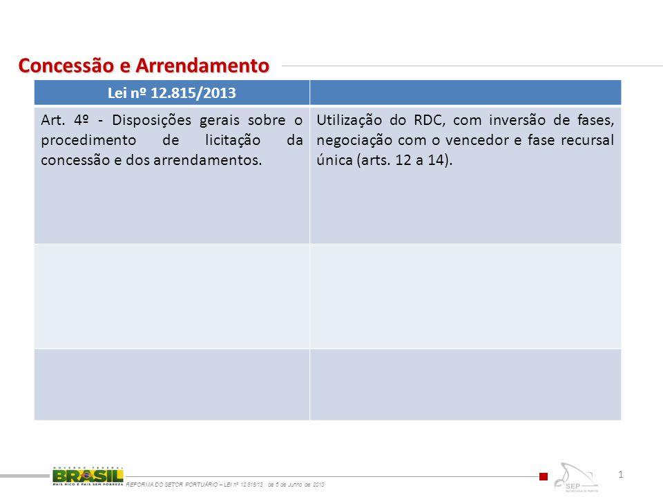 Concessão e Arrendamento REFORMA DO SETOR PORTUÁRIO – LEI nº 12.815/13, de 6 de Junho de 2013 1 Lei nº 12.815/2013 Art. 4º - Disposições gerais sobre