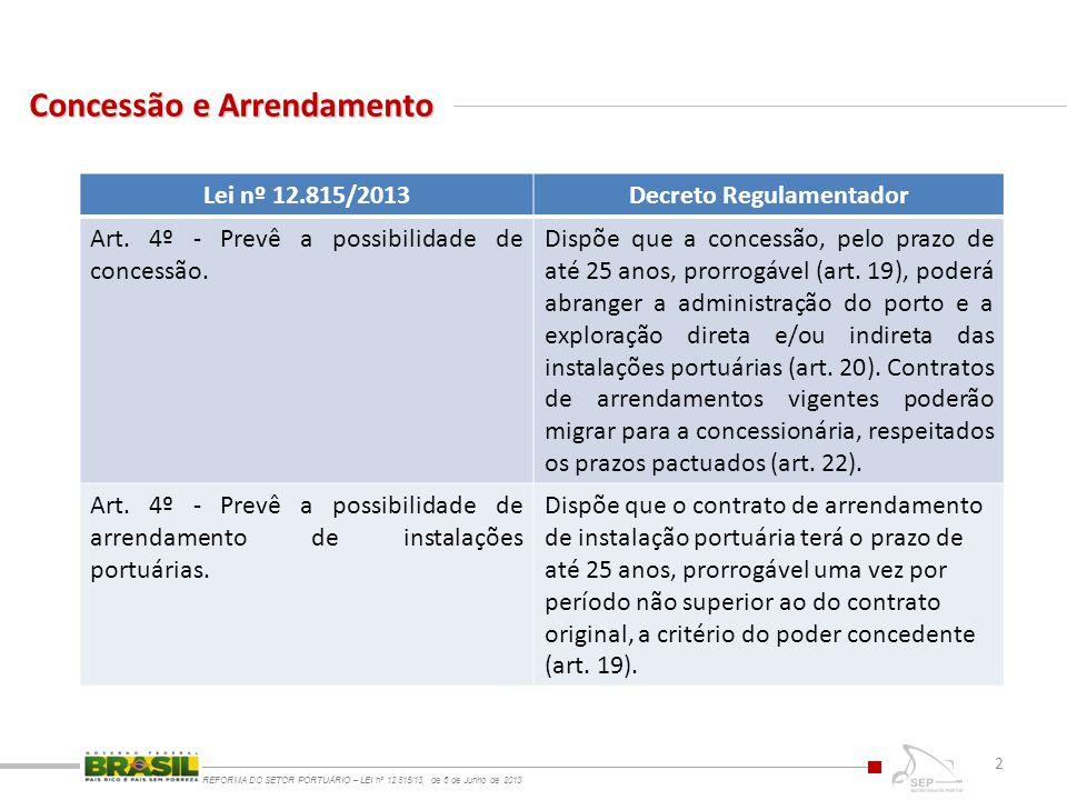 Concessão e Arrendamento REFORMA DO SETOR PORTUÁRIO – LEI nº 12.815/13, de 6 de Junho de 2013 2 Lei nº 12.815/2013Decreto Regulamentador Art.