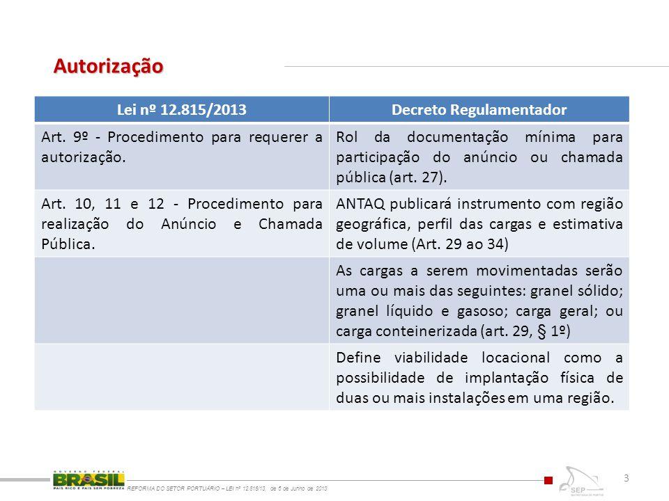 Autorização REFORMA DO SETOR PORTUÁRIO – LEI nº 12.815/13, de 6 de Junho de 2013 3 Lei nº 12.815/2013Decreto Regulamentador Art. 9º - Procedimento par