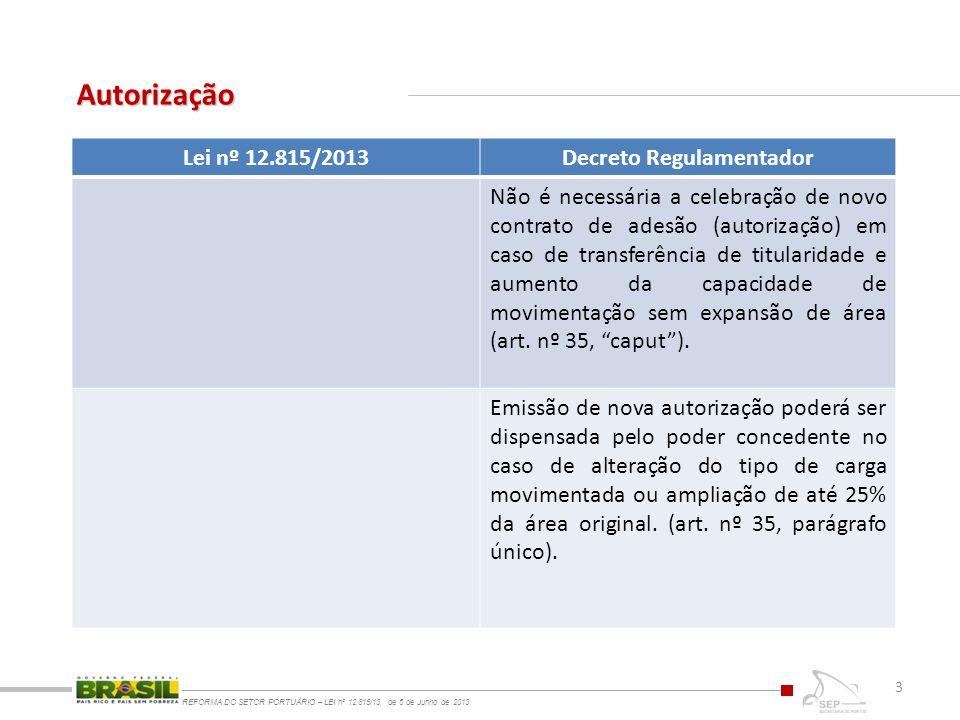 Autorização REFORMA DO SETOR PORTUÁRIO – LEI nº 12.815/13, de 6 de Junho de 2013 3 Lei nº 12.815/2013Decreto Regulamentador Não é necessária a celebração de novo contrato de adesão (autorização) em caso de transferência de titularidade e aumento da capacidade de movimentação sem expansão de área (art.