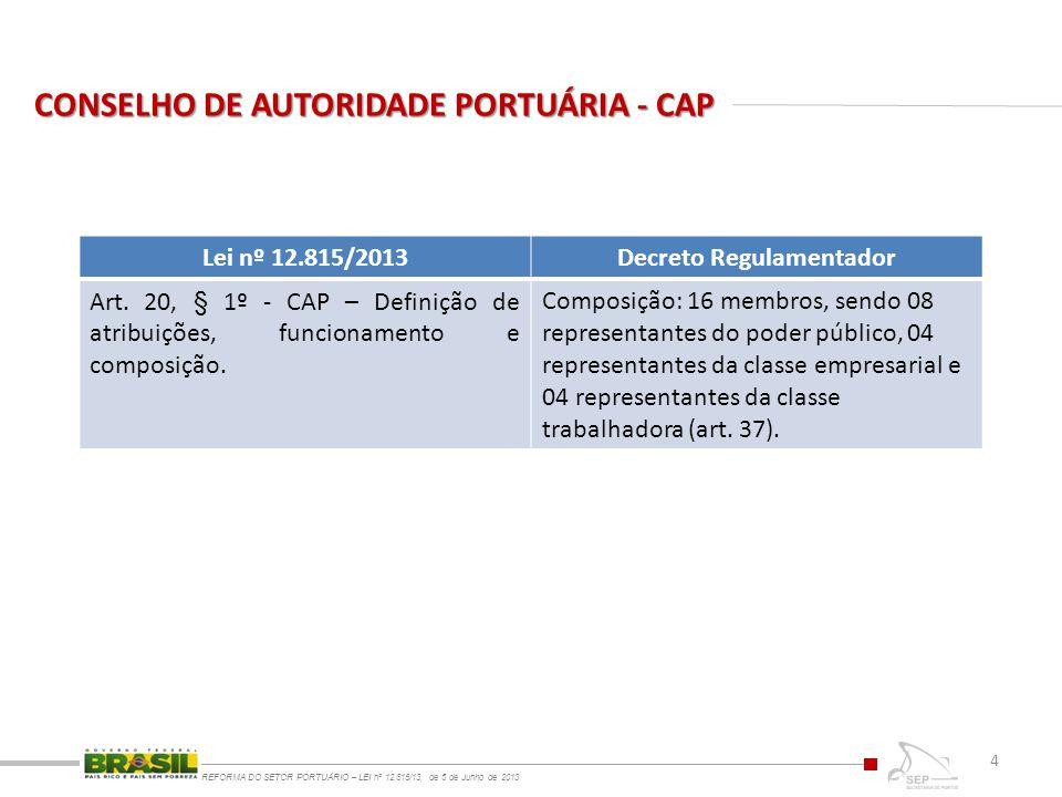 CONSELHO DE AUTORIDADE PORTUÁRIA - CAP REFORMA DO SETOR PORTUÁRIO – LEI nº 12.815/13, de 6 de Junho de 2013 4 Lei nº 12.815/2013Decreto Regulamentador