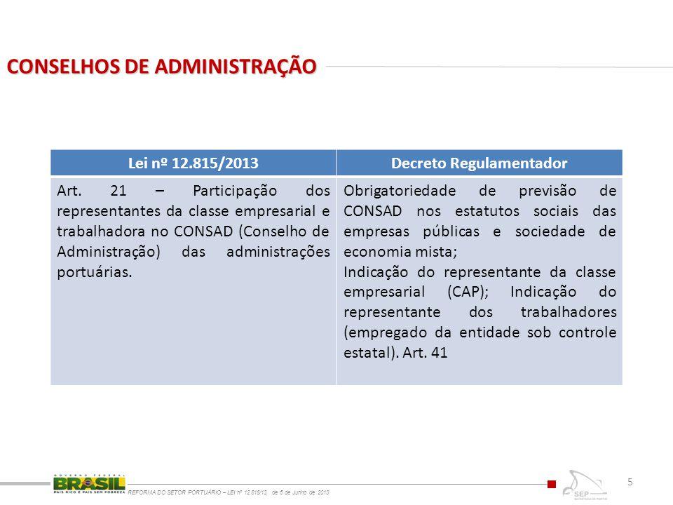 CONSELHOS DE ADMINISTRAÇÃO REFORMA DO SETOR PORTUÁRIO – LEI nº 12.815/13, de 6 de Junho de 2013 5 Lei nº 12.815/2013Decreto Regulamentador Art. 21 – P