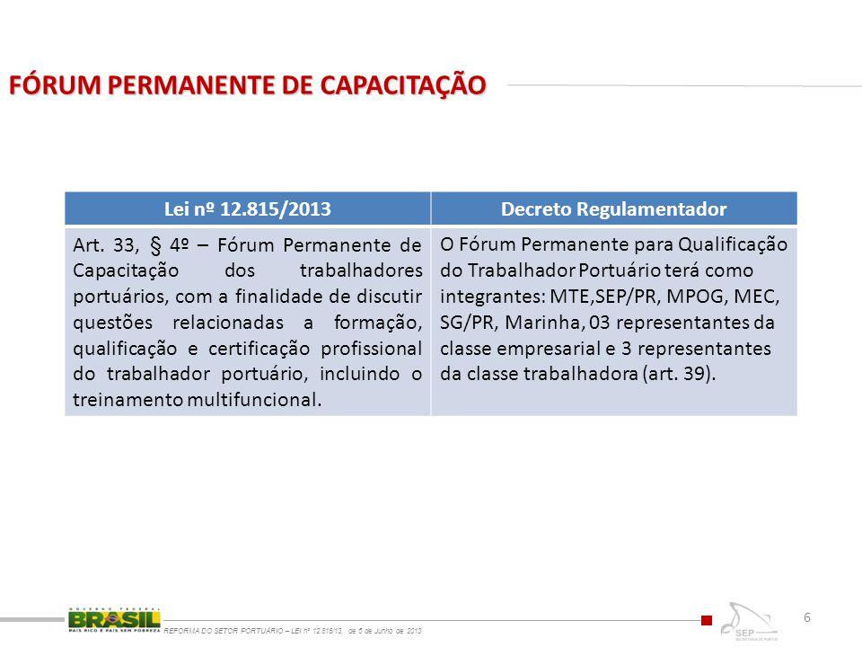 FÓRUM PERMANENTE DE CAPACITAÇÃO REFORMA DO SETOR PORTUÁRIO – LEI nº 12.815/13, de 6 de Junho de 2013 6 Lei nº 12.815/2013Decreto Regulamentador Art.