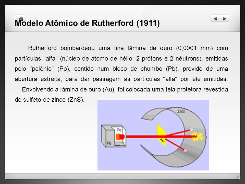 Modelo Atômico de Thomson (1898) Com a descoberta dos prótons (+) e elétrons (-), Thomson propôs um modelo de átomo no qual os elétrons e os prótons,