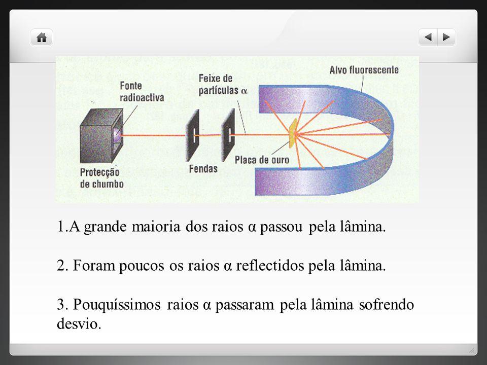1.A grande maioria dos raios α passou pela lâmina.