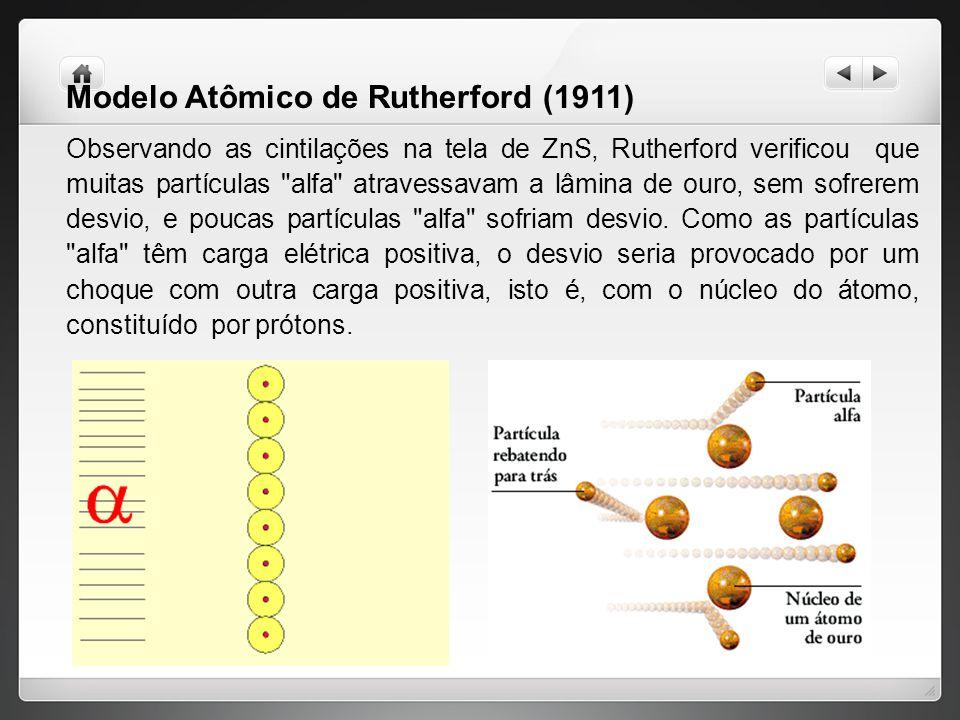 Modelo Atômico de Rutherford (1911) Observando as cintilações na tela de ZnS, Rutherford verificou que muitas partículas alfa atravessavam a lâmina de ouro, sem sofrerem desvio, e poucas partículas alfa sofriam desvio.